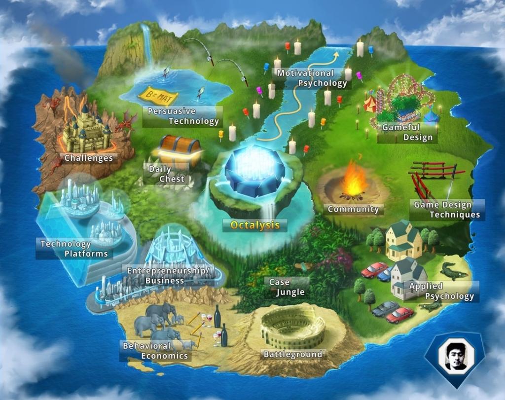 Octalysis Prime Island