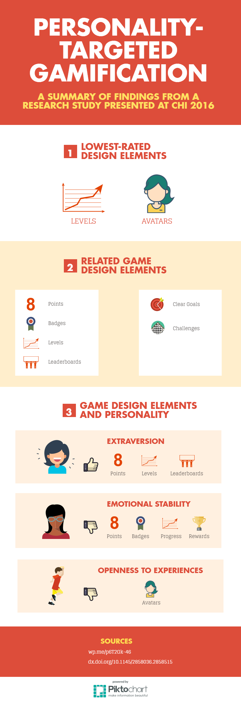 Personality-targeted Gamification
