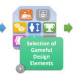 Personalized Gameful Design – Part 1